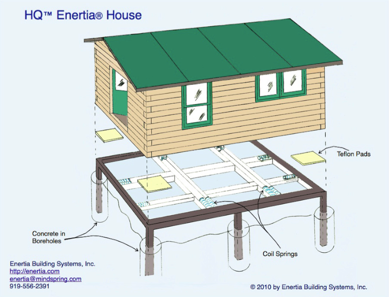 Hurricane Resistant Homes, Hurricane Houses, Tornado Resistant